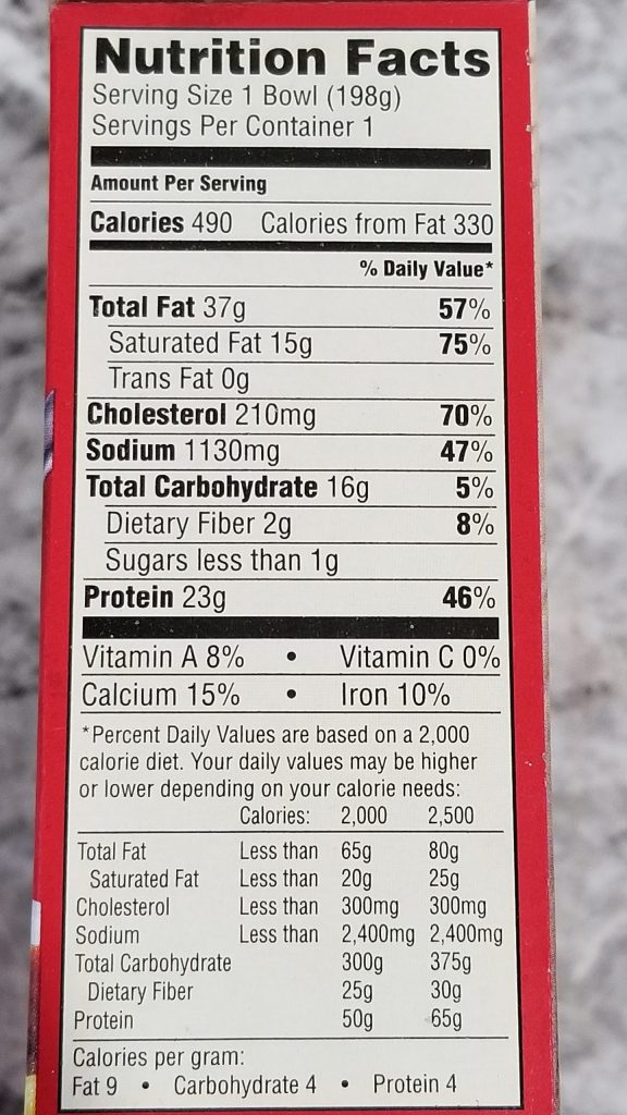 Jimmy Dean Meat Lovers Bowl Nutrition Facts