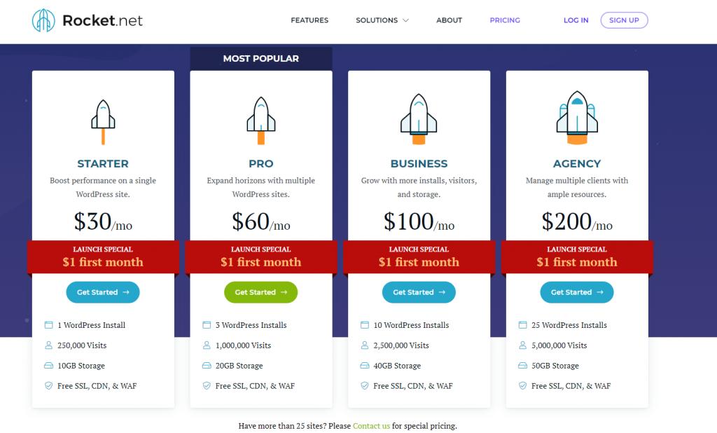 rocket.net web hosting